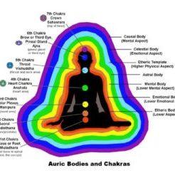 Reiki and Astrology